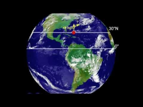 Coriolis-erő bemutatása
