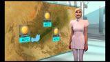 Időjárás jelentés 2050-ből