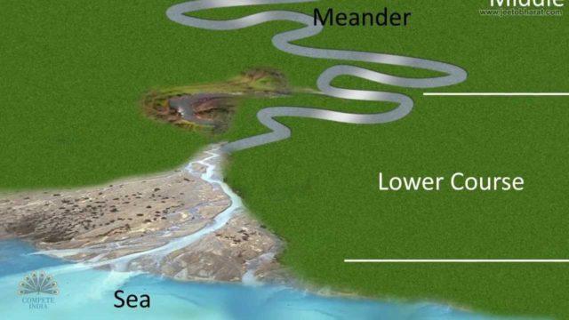 Meanderező folyó