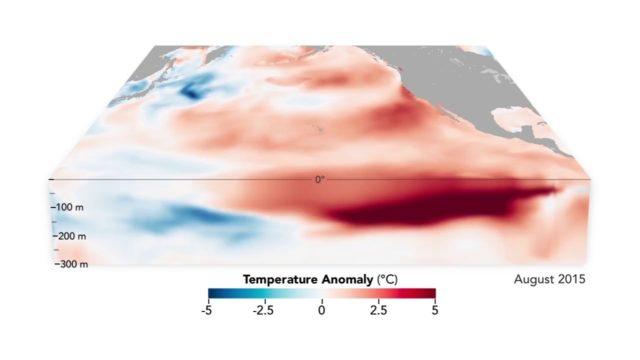 Az El Niño